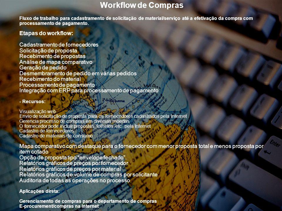 Workflow de Compras Etapas do workflow: Cadastramento de fornecedores