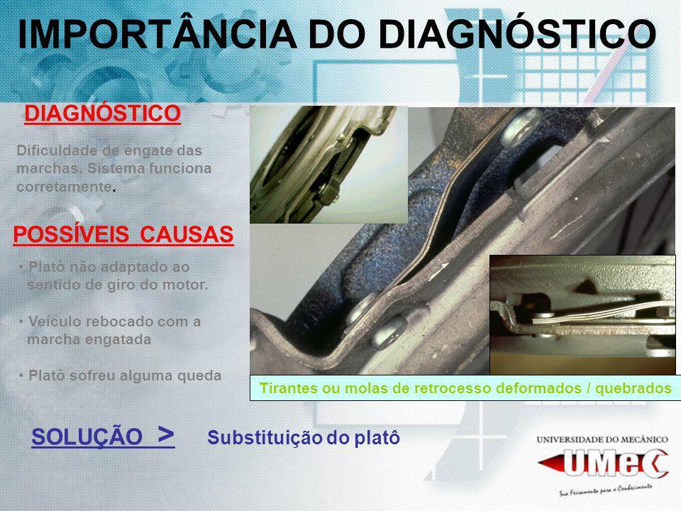 IMPORTÂNCIA DO DIAGNÓSTICO