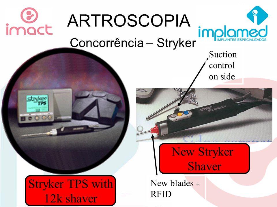 Concorrência – Stryker