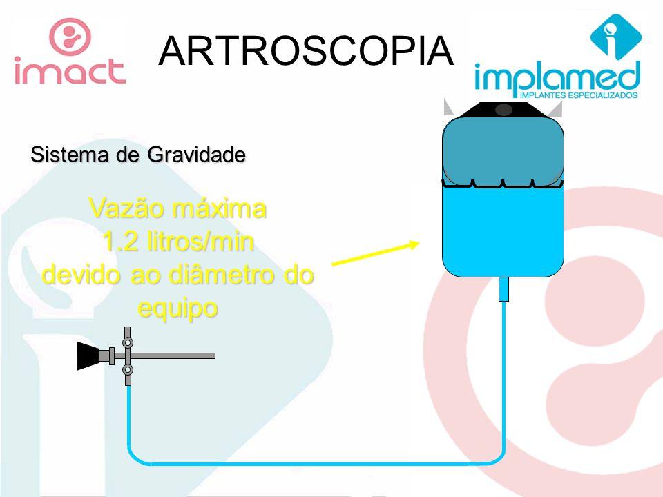 ARTROSCOPIA Vazão máxima 1.2 litros/min devido ao diâmetro do equipo