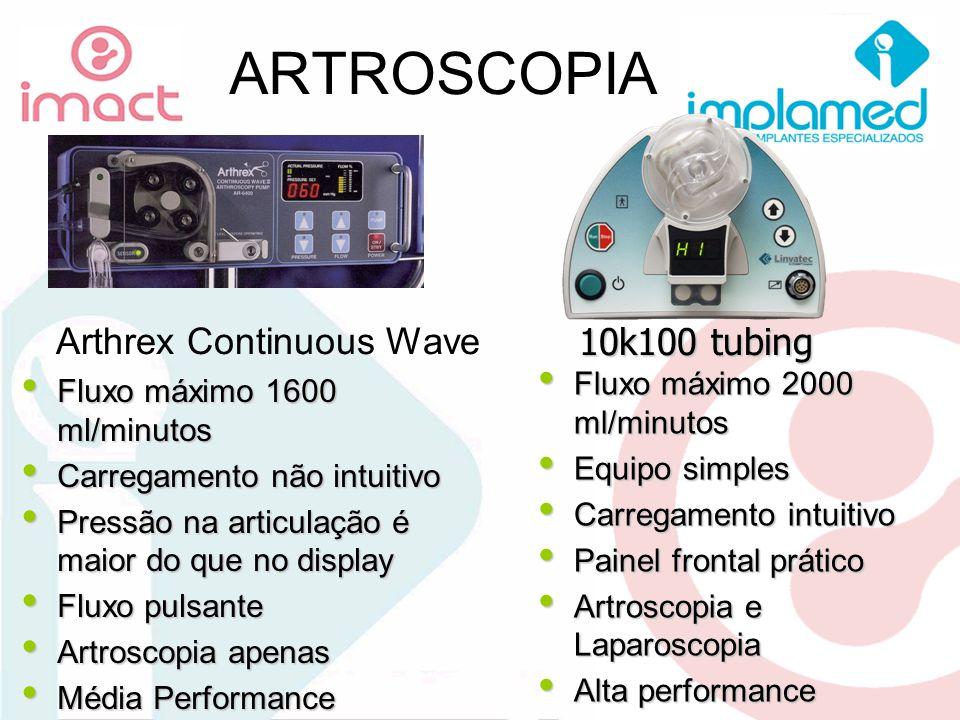 Arthrex Continuous Wave
