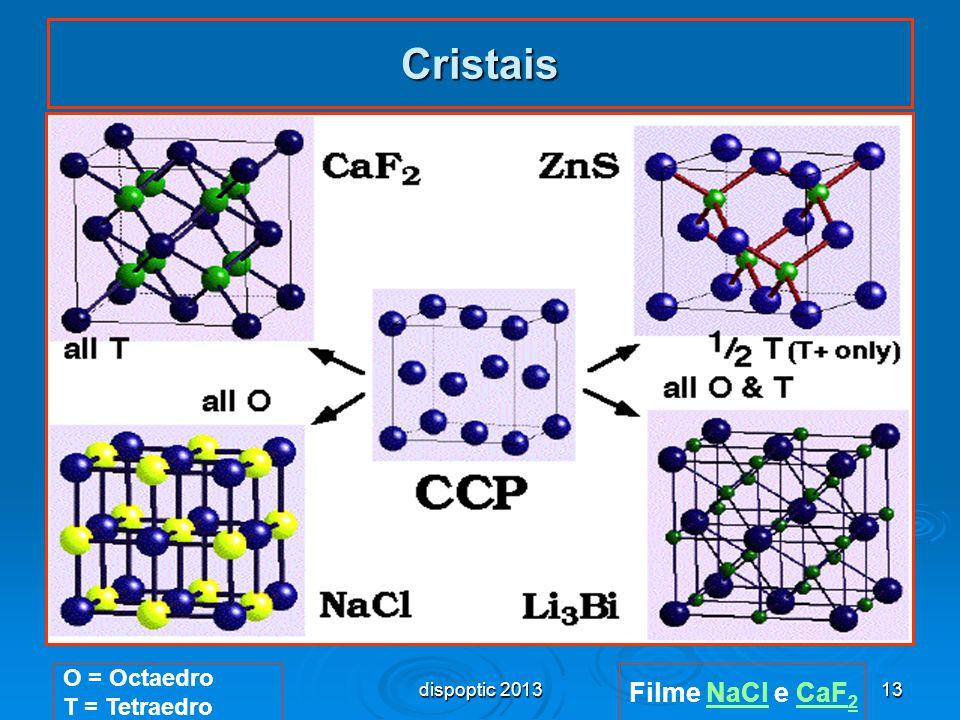 Cristais dispoptic 2013 O = Octaedro T = Tetraedro Filme NaCl e CaF2