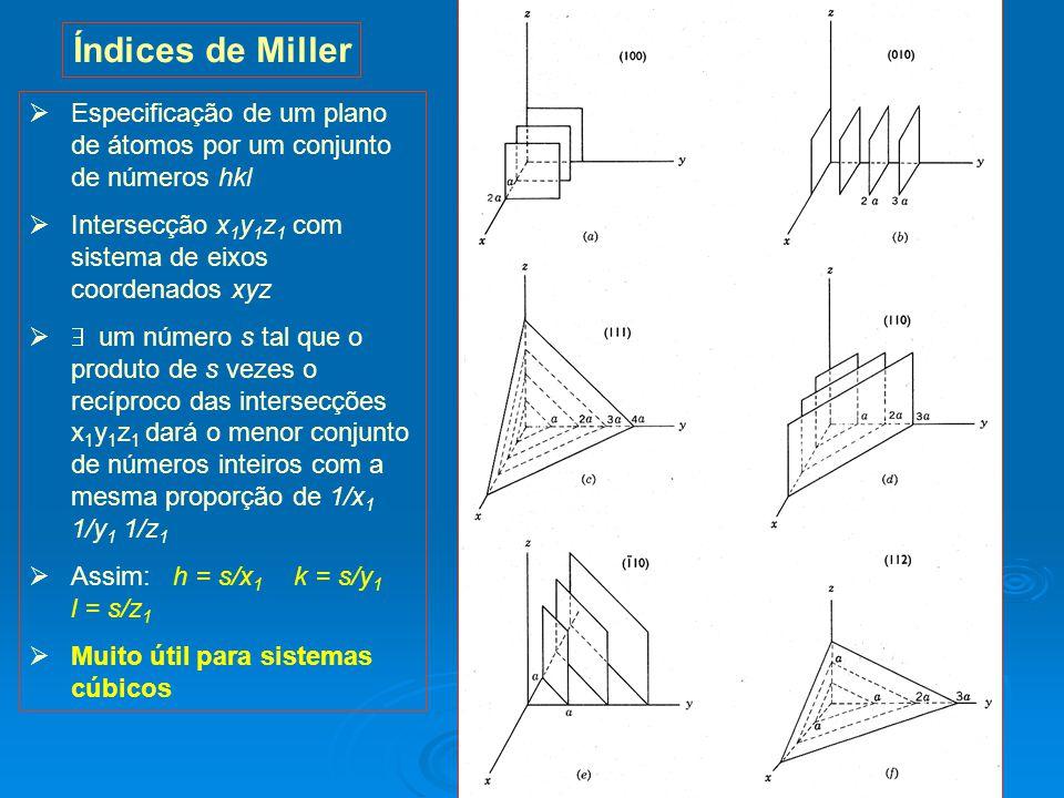 Índices de Miller Especificação de um plano de átomos por um conjunto de números hkl. Intersecção x1y1z1 com sistema de eixos coordenados xyz.