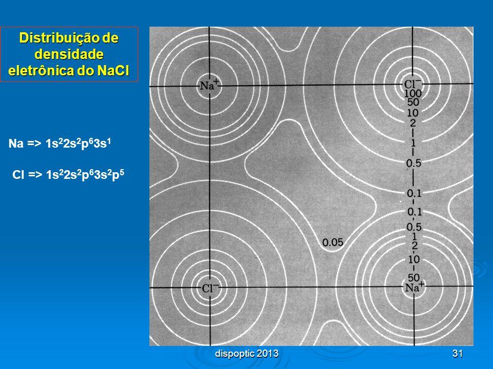 Distribuição de densidade eletrônica do NaCl