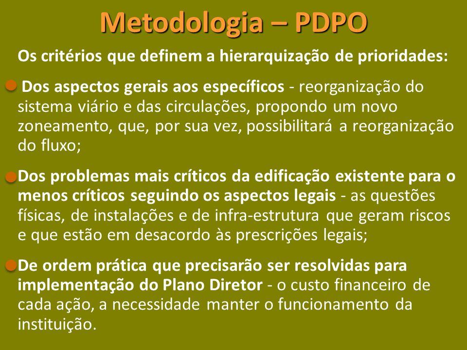 Metodologia – PDPO Os critérios que definem a hierarquização de prioridades: