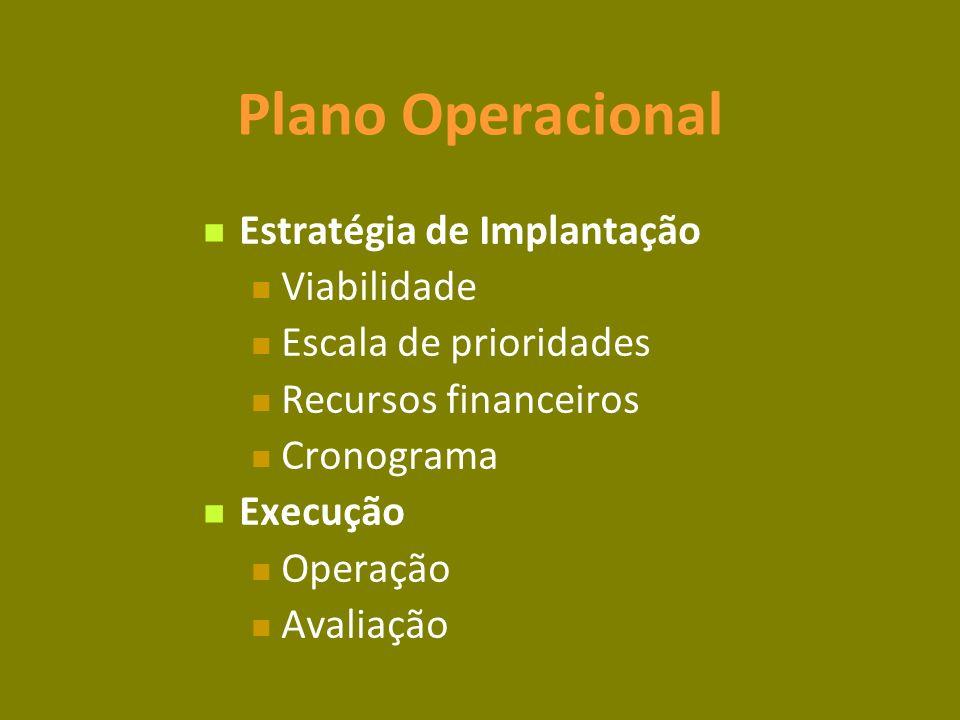 Plano Operacional Estratégia de Implantação Viabilidade