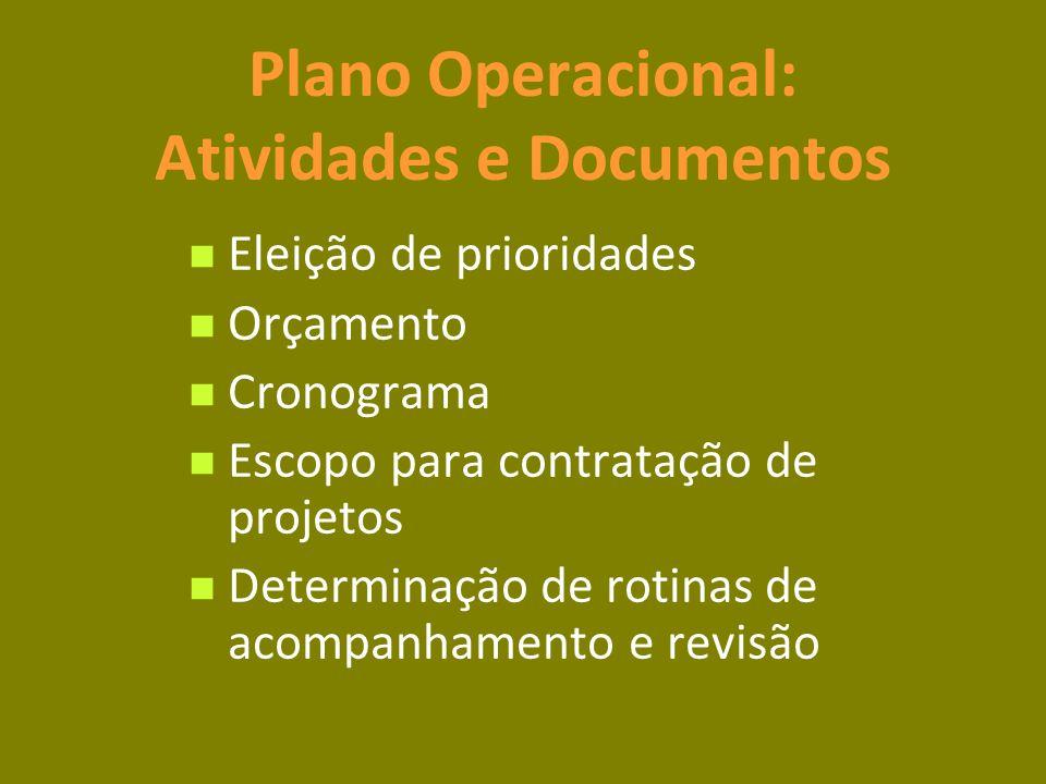 Plano Operacional: Atividades e Documentos