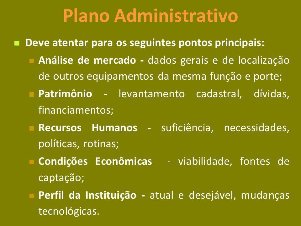Plano Administrativo Deve atentar para os seguintes pontos principais: