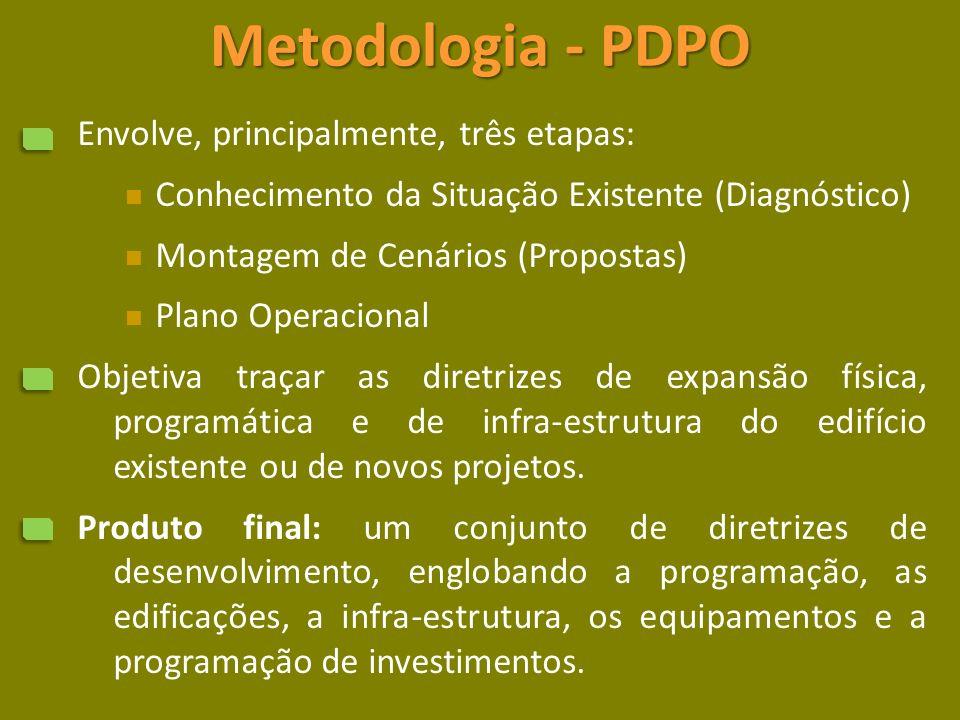 Metodologia - PDPO Envolve, principalmente, três etapas:
