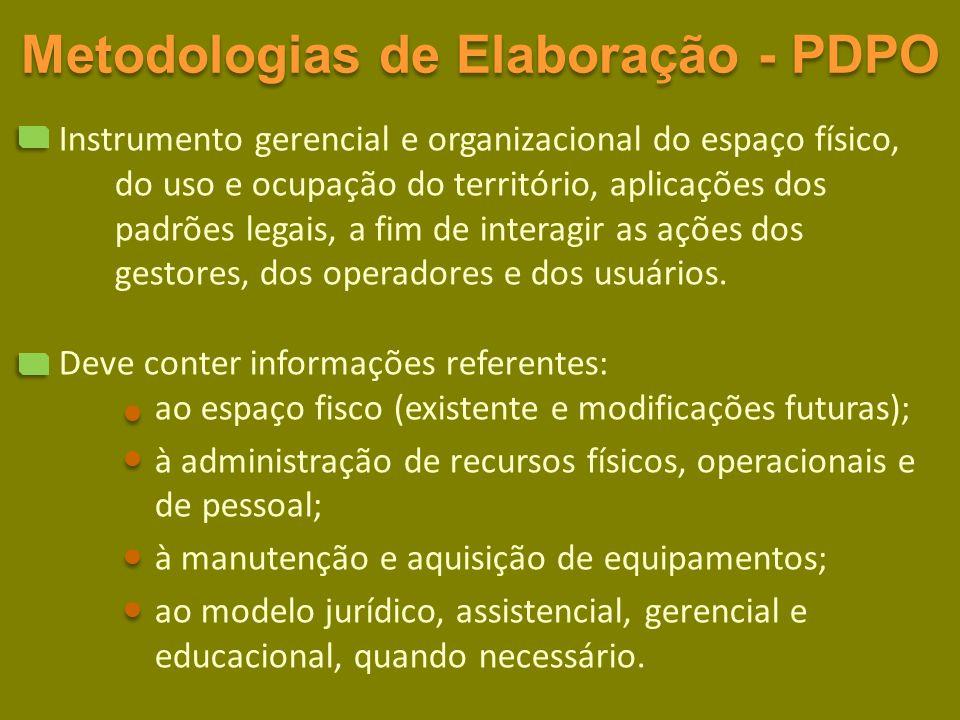 Metodologias de Elaboração - PDPO