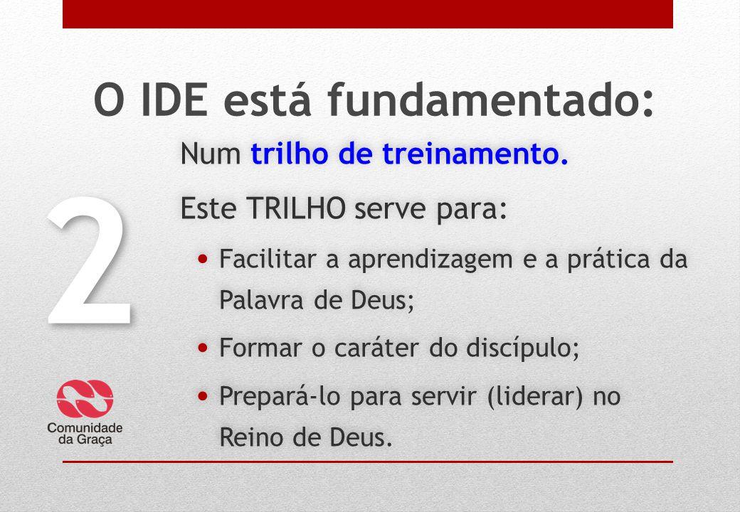 O IDE está fundamentado: