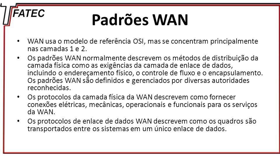 Padrões WAN WAN usa o modelo de referência OSI, mas se concentram principalmente nas camadas 1 e 2.
