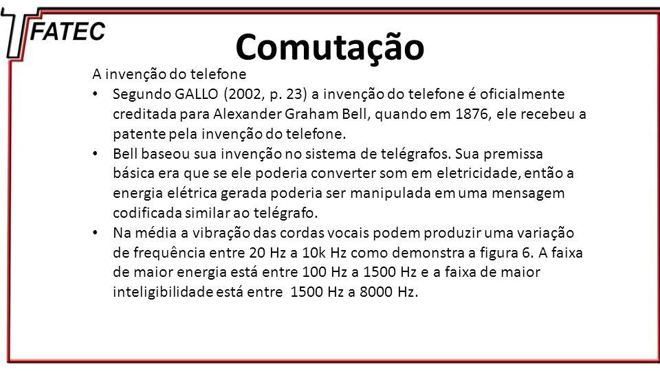 Comutação A invenção do telefone