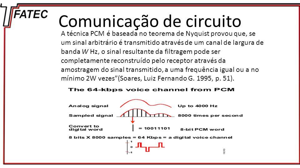 Comunicação de circuito
