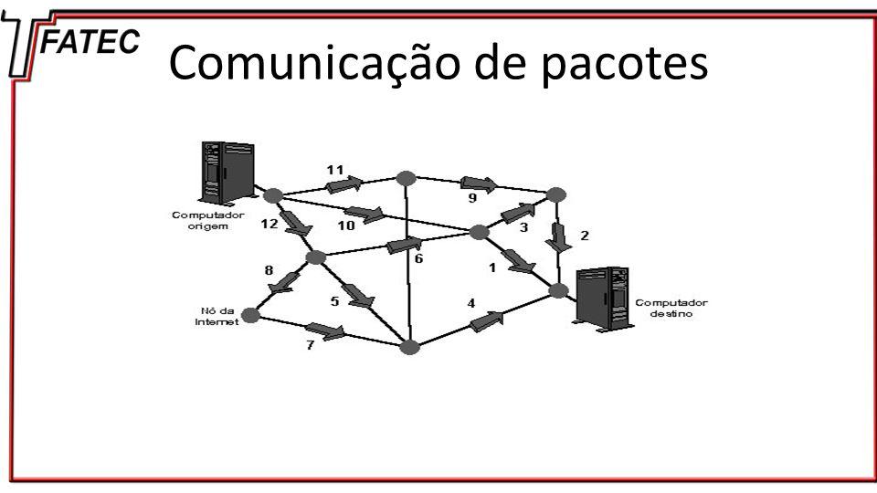 Comunicação de pacotes