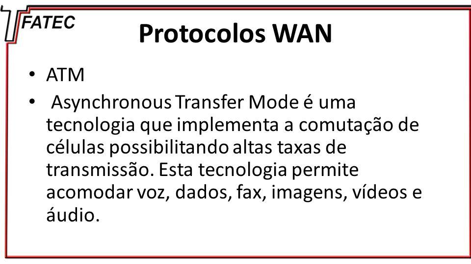 Protocolos WAN ATM.