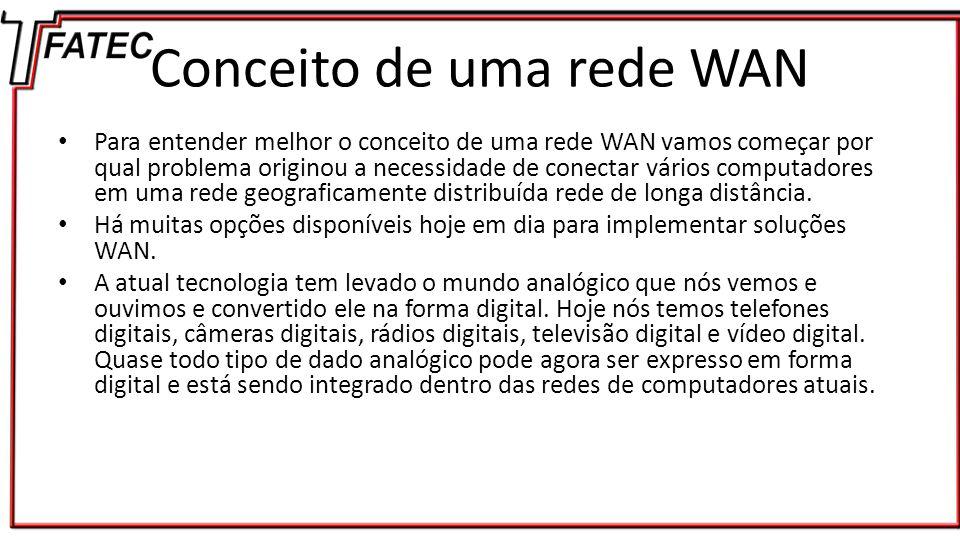 Conceito de uma rede WAN
