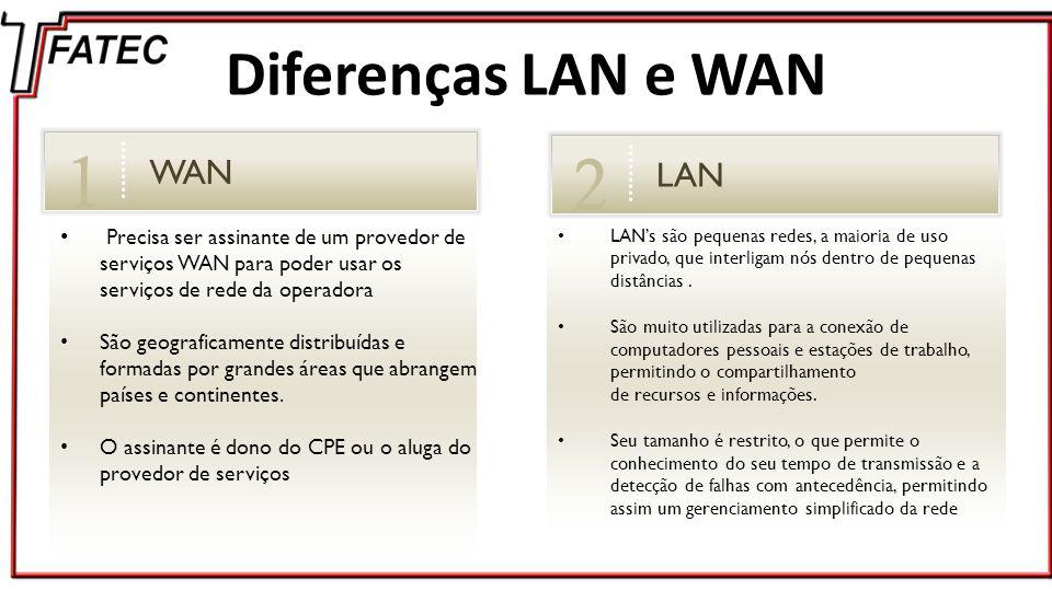 1 2 Diferenças LAN e WAN WAN LAN