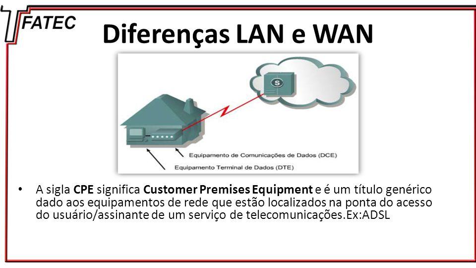Diferenças LAN e WAN