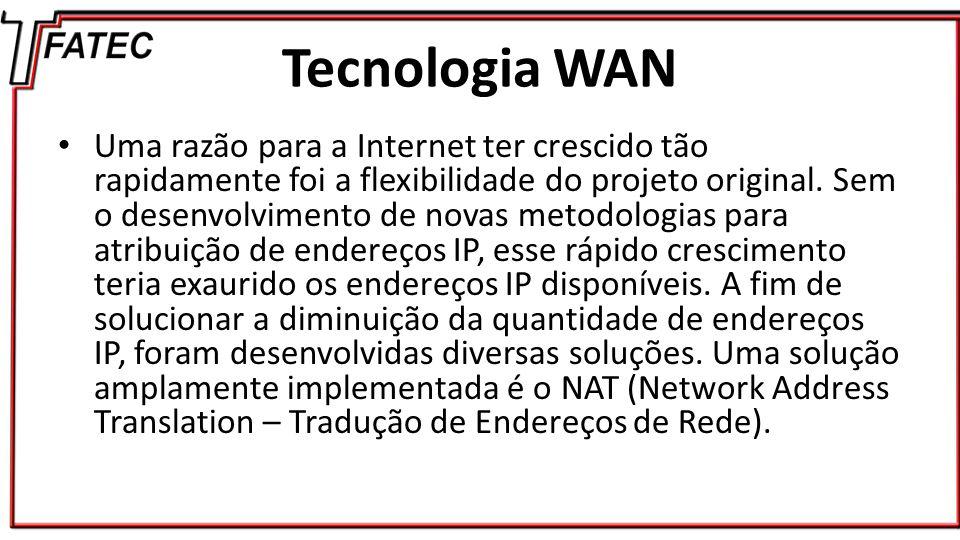 Tecnologia WAN