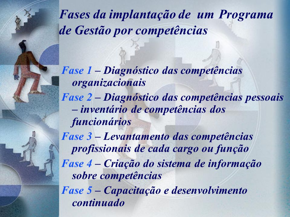 Fases da implantação de um Programa de Gestão por competências