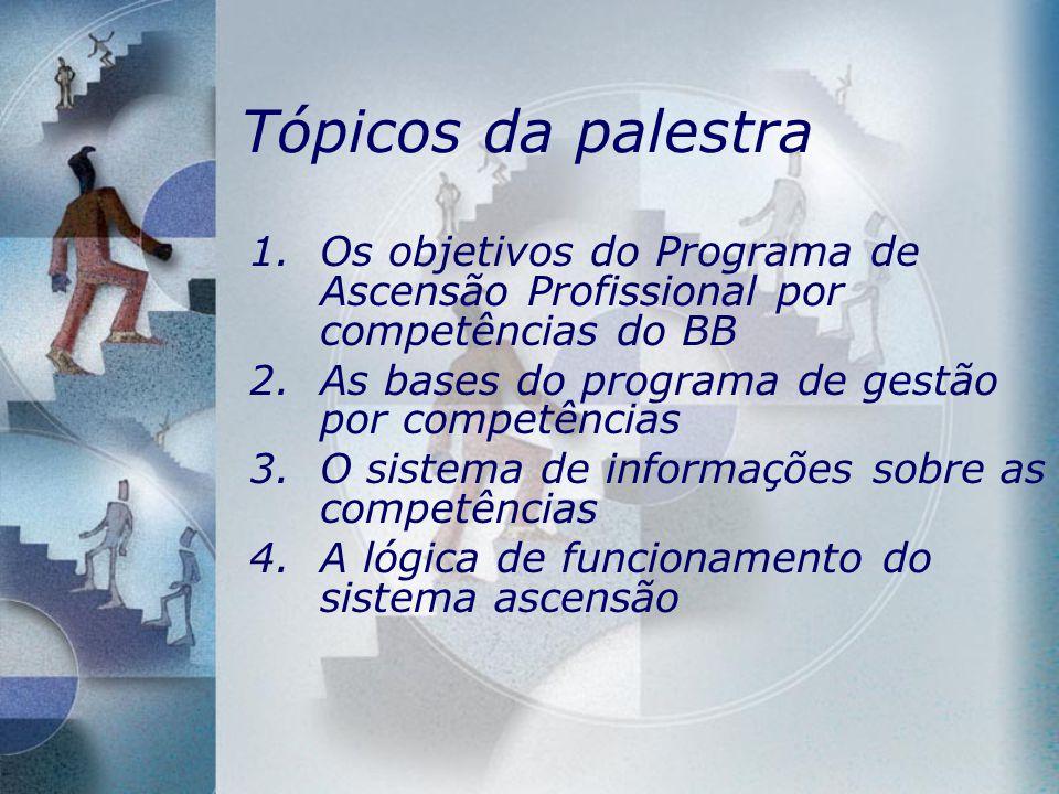 Tópicos da palestra Os objetivos do Programa de Ascensão Profissional por competências do BB. As bases do programa de gestão por competências.