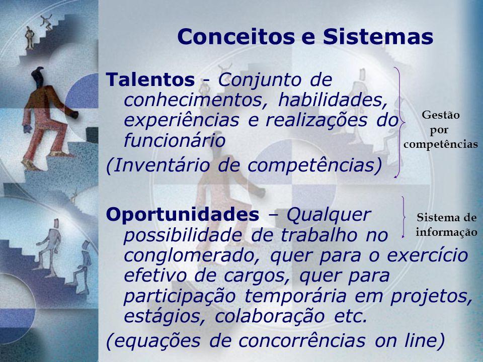Conceitos e Sistemas Talentos - Conjunto de conhecimentos, habilidades, experiências e realizações do funcionário.