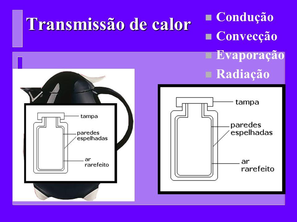 Transmissão de calor Condução Convecção Evaporação Radiação
