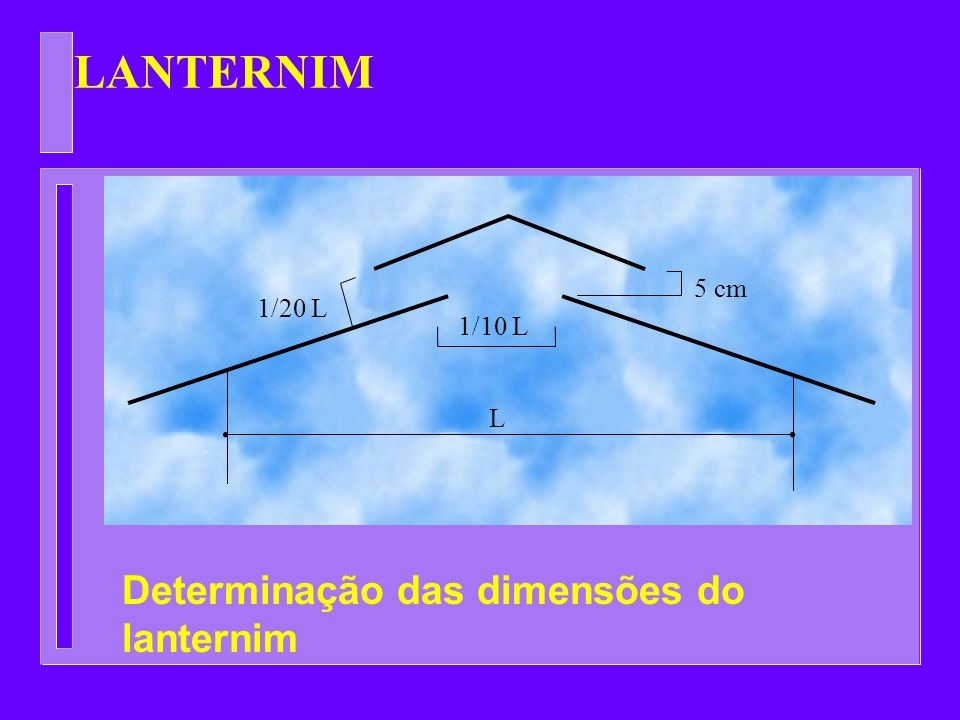 LANTERNIM 1/10 L 5 cm L 1/20 L Determinação das dimensões do lanternim