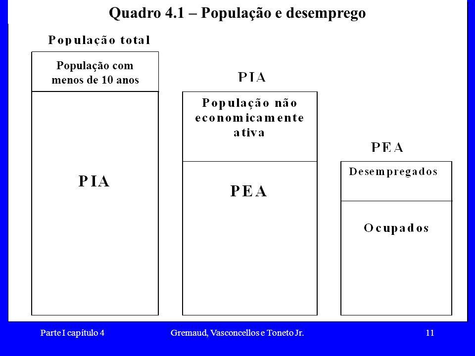 Quadro 4.1 – População e desemprego População com menos de 10 anos