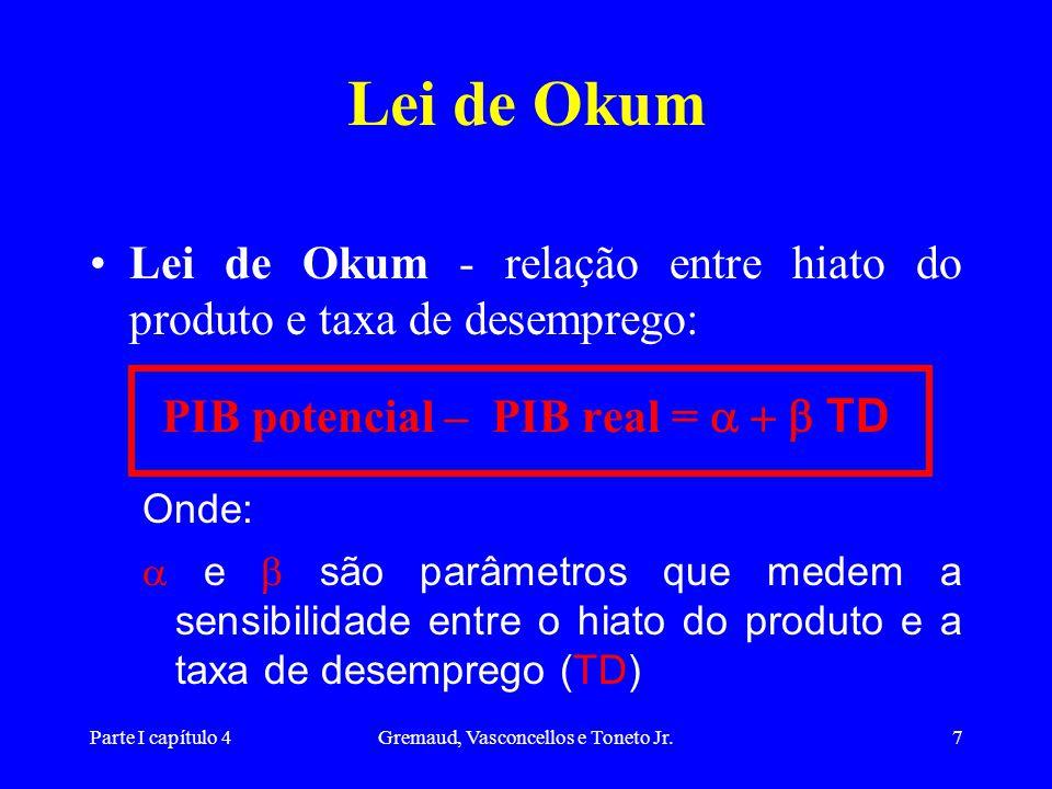 Lei de Okum Lei de Okum - relação entre hiato do produto e taxa de desemprego: PIB potencial – PIB real = a + b TD.