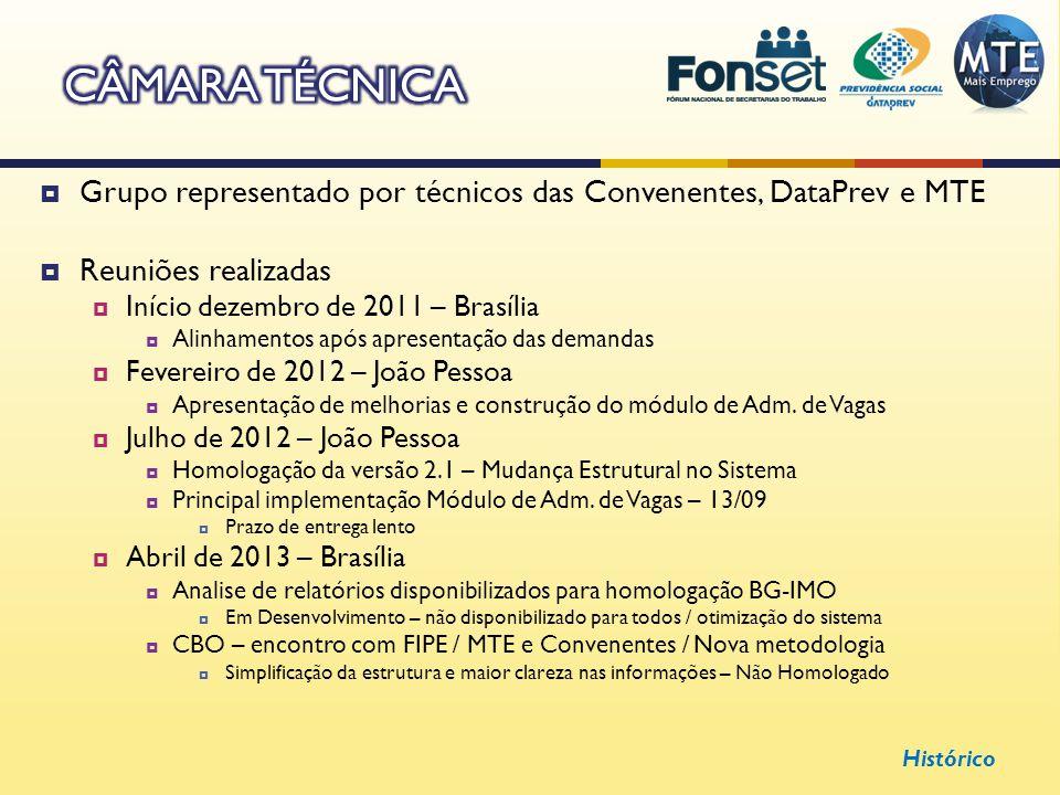 CÂMARA TÉCNICA Grupo representado por técnicos das Convenentes, DataPrev e MTE. Reuniões realizadas.