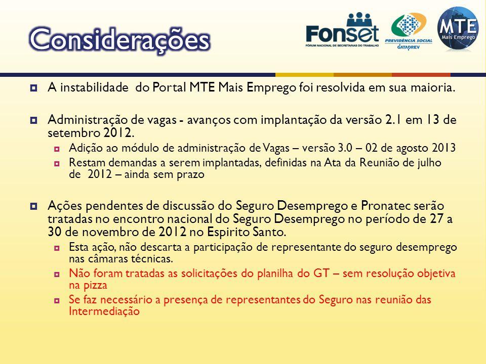 Considerações A instabilidade do Portal MTE Mais Emprego foi resolvida em sua maioria.