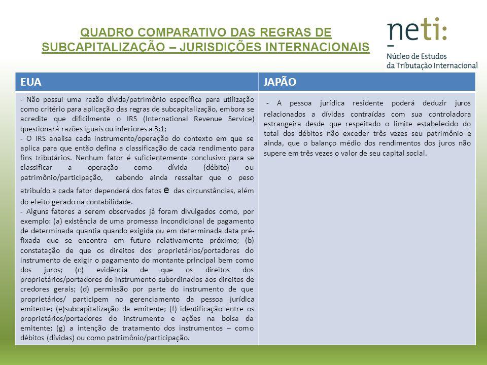 QUADRO COMPARATIVO DAS REGRAS DE