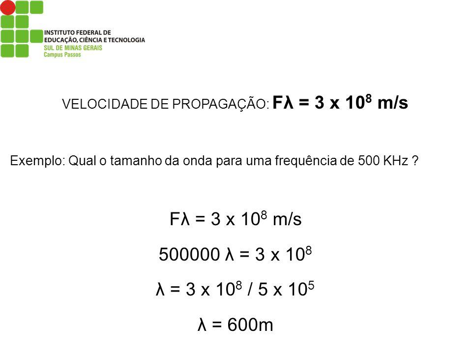 VELOCIDADE DE PROPAGAÇÃO: Fλ = 3 x 108 m/s
