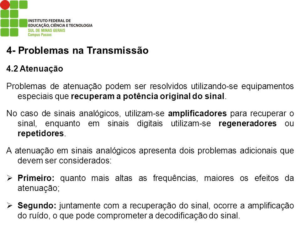 4- Problemas na Transmissão
