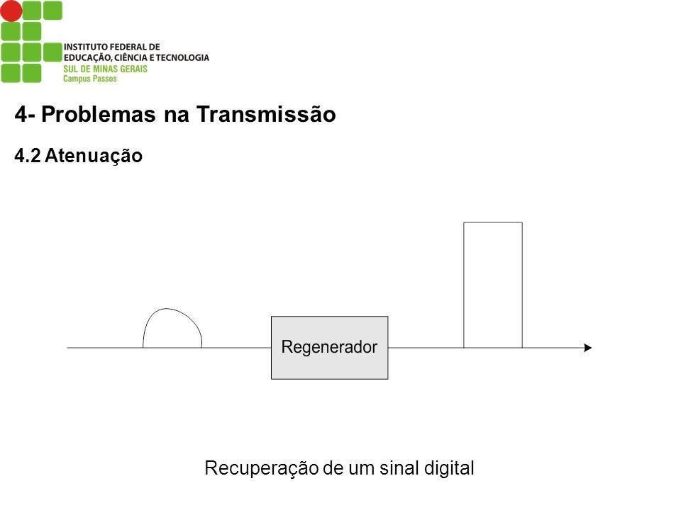 Recuperação de um sinal digital