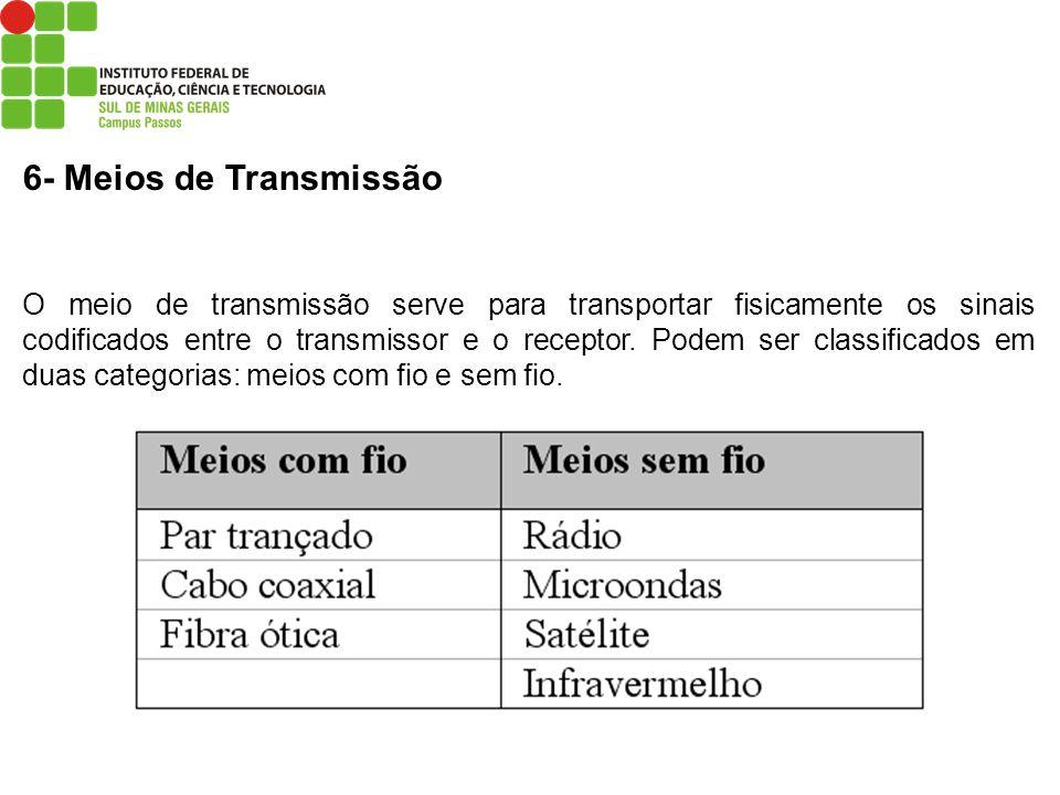 6- Meios de Transmissão