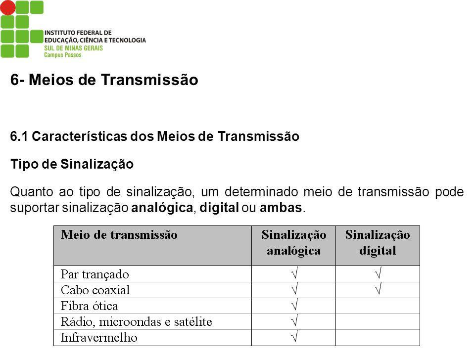 6- Meios de Transmissão 6.1 Características dos Meios de Transmissão
