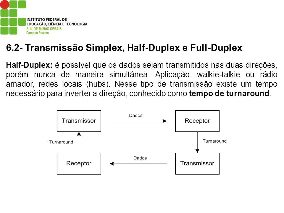 6.2- Transmissão Simplex, Half-Duplex e Full-Duplex