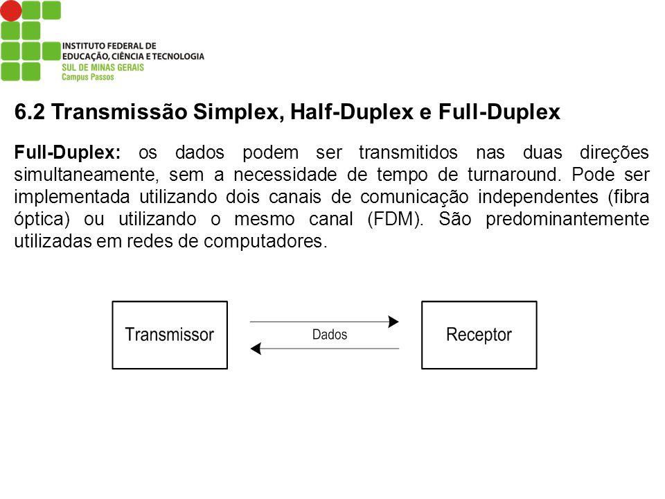 6.2 Transmissão Simplex, Half-Duplex e Full-Duplex