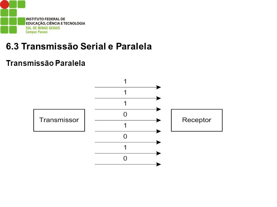 6.3 Transmissão Serial e Paralela