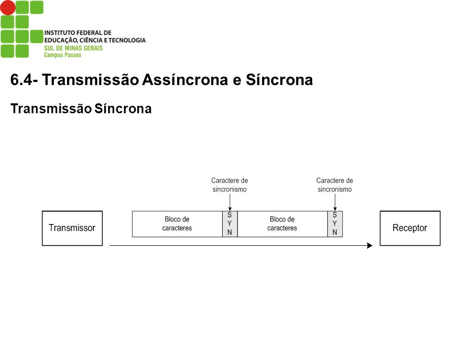 6.4- Transmissão Assíncrona e Síncrona