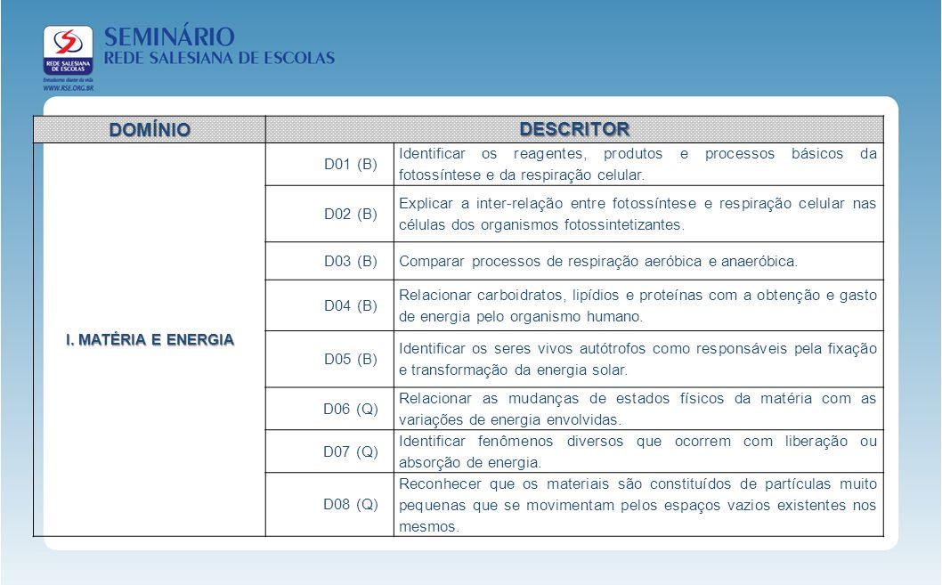 DOMÍNIO DESCRITOR I. MATÉRIA E ENERGIA D01 (B)