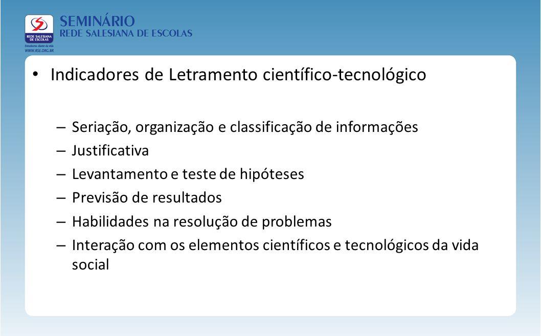 Indicadores de Letramento científico-tecnológico