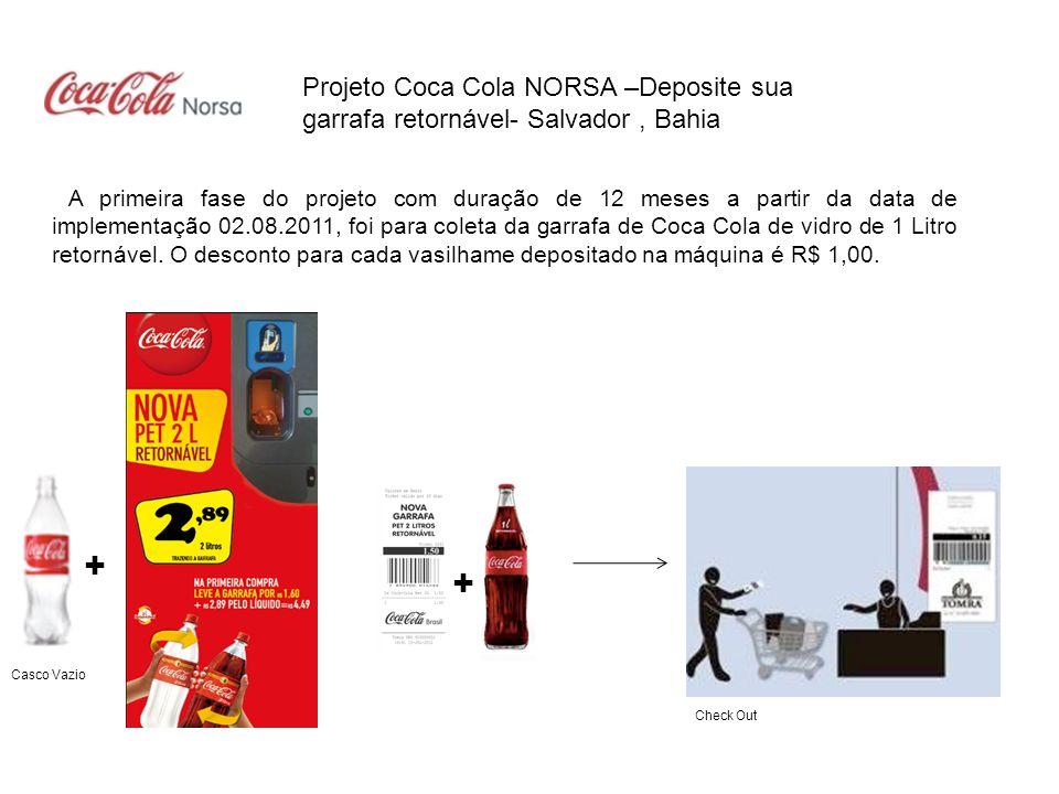 Projeto Coca Cola NORSA –Deposite sua garrafa retornável- Salvador , Bahia