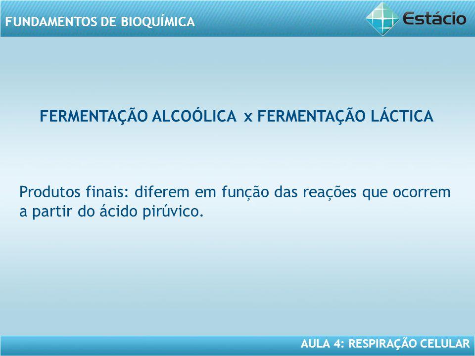 FERMENTAÇÃO ALCOÓLICA x FERMENTAÇÃO LÁCTICA