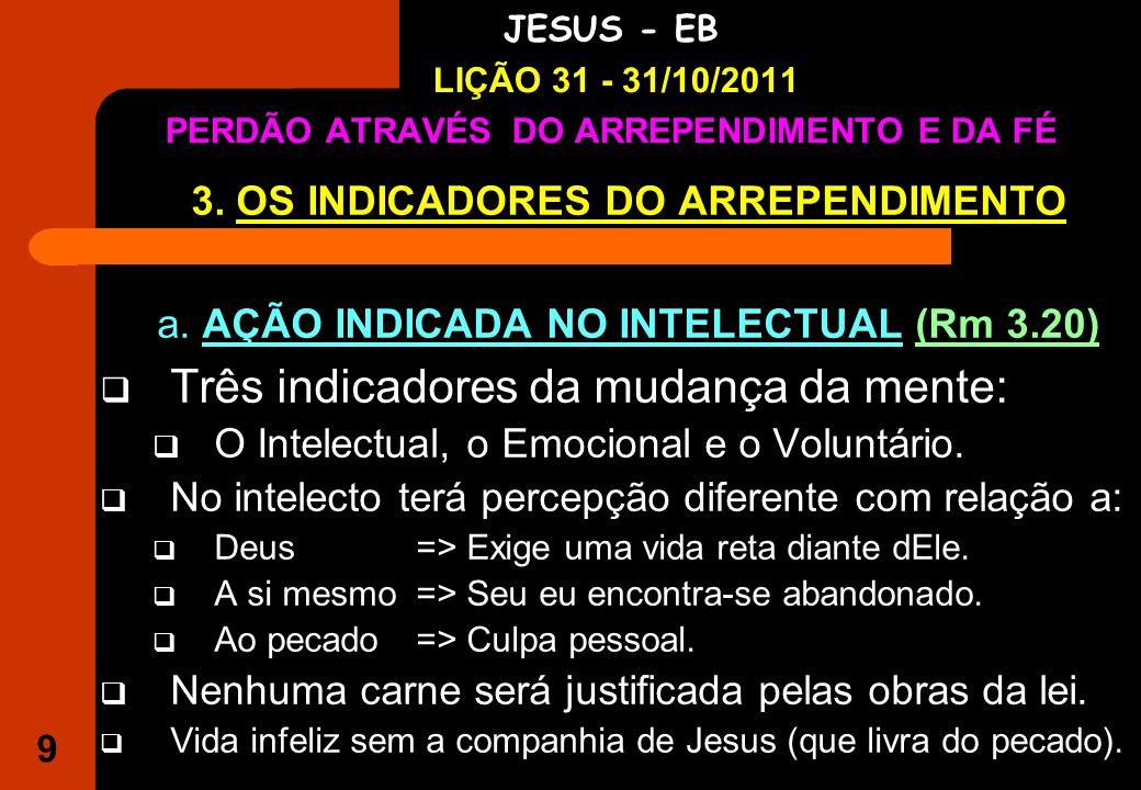 3. OS INDICADORES DO ARREPENDIMENTO