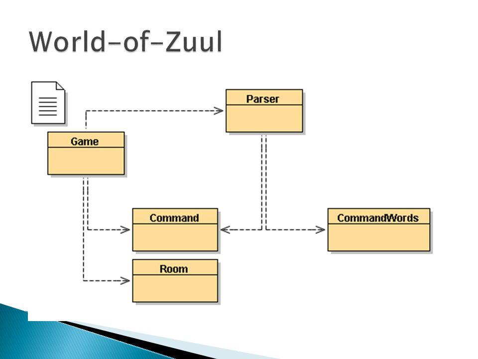 World-of-Zuul