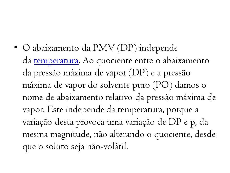 O abaixamento da PMV (DP) independe da temperatura